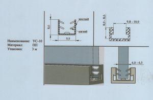 Уплотнитель 4-6,5 мм Анапа